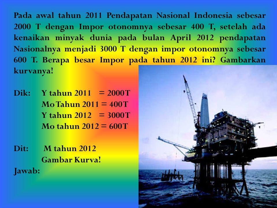 Pada awal tahun 2011 Pendapatan Nasional Indonesia sebesar 2000 T dengan Impor otonomnya sebesar 400 T, setelah ada kenaikan minyak dunia pada bulan April 2012 pendapatan Nasionalnya menjadi 3000 T dengan impor otonomnya sebesar 600 T. Berapa besar Impor pada tahun 2012 ini Gambarkan kurvanya!