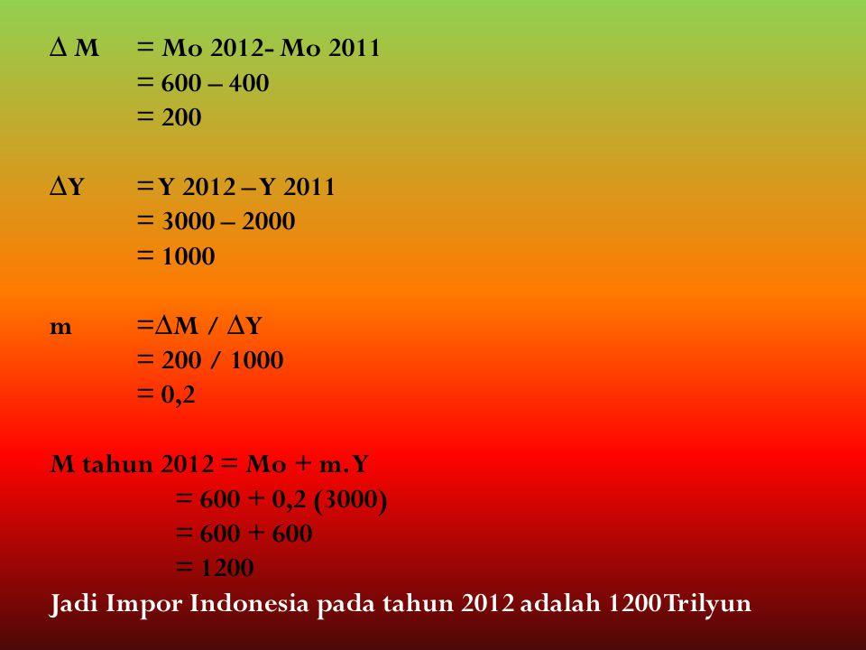 ∆ M = Mo 2012- Mo 2011 = 600 – 400. = 200. ∆Y = Y 2012 – Y 2011. = 3000 – 2000. = 1000. m =∆M / ∆Y.