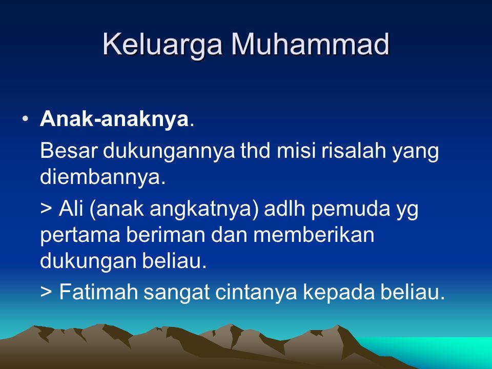 Keluarga Muhammad Anak-anaknya.