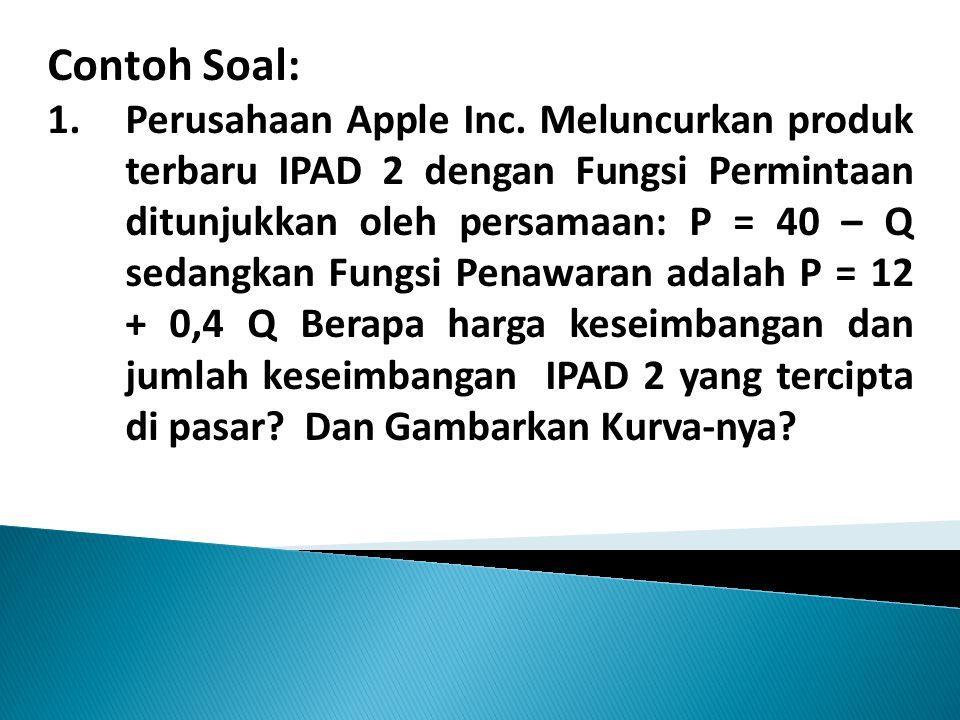 Contoh Soal: