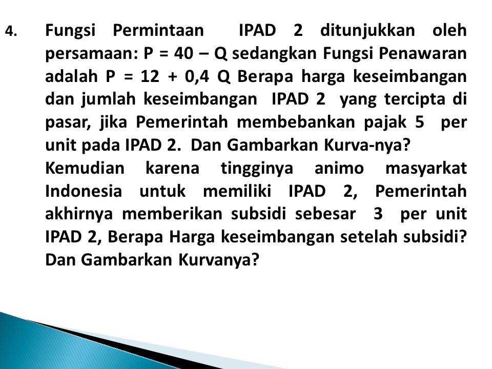 4. Fungsi Permintaan IPAD 2 ditunjukkan oleh persamaan: P = 40 – Q sedangkan Fungsi Penawaran adalah P = 12 + 0,4 Q Berapa harga keseimbangan dan jumlah keseimbangan IPAD 2 yang tercipta di pasar, jika Pemerintah membebankan pajak 5 per unit pada IPAD 2. Dan Gambarkan Kurva-nya