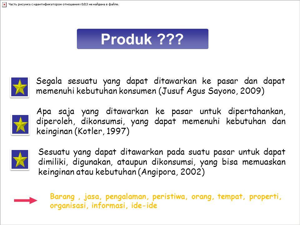Produk Segala sesuatu yang dapat ditawarkan ke pasar dan dapat memenuhi kebutuhan konsumen (Jusuf Agus Sayono, 2009)