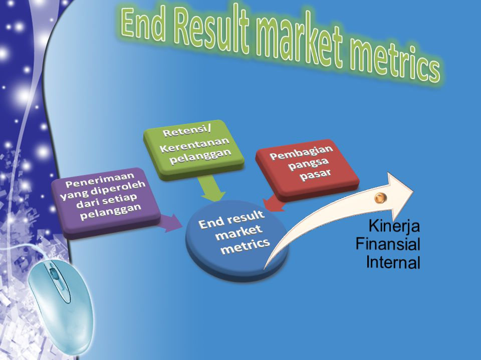 End Result market metrics