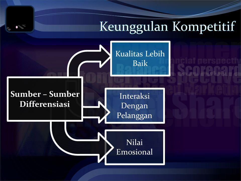 Sumber – Sumber Differensiasi