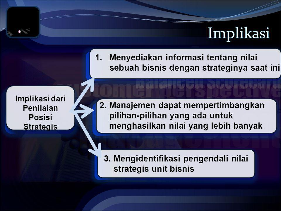 Implikasi dari Penilaian Posisi Strategis