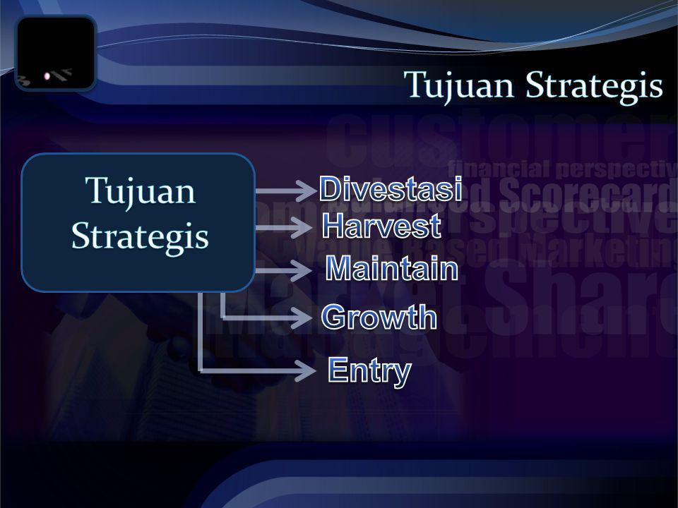 Tujuan Strategis Tujuan Strategis Divestasi Harvest Maintain Growth