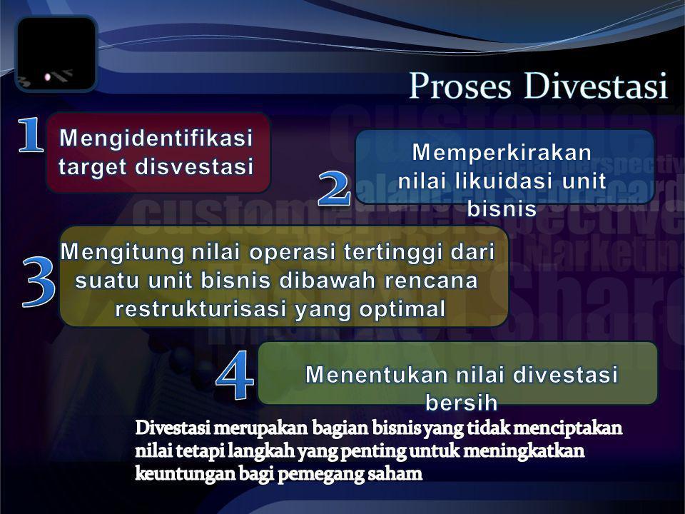 1 2 3 4 Proses Divestasi Mengidentifikasi target disvestasi