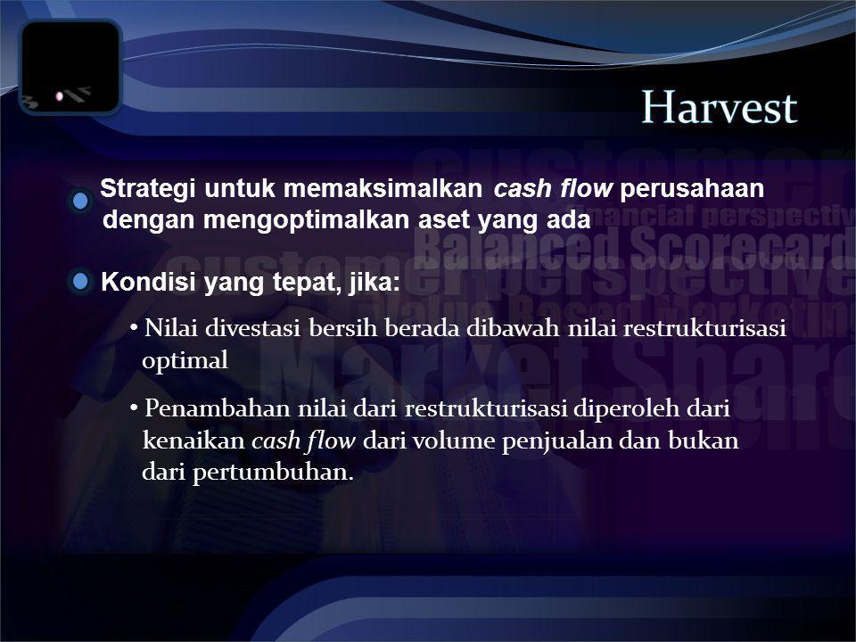 Harvest Strategi untuk memaksimalkan cash flow perusahaan