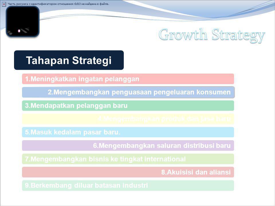 Growth Strategy Tahapan Strategi 1.Meningkatkan ingatan pelanggan