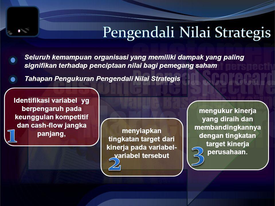 Pengendali Nilai Strategis