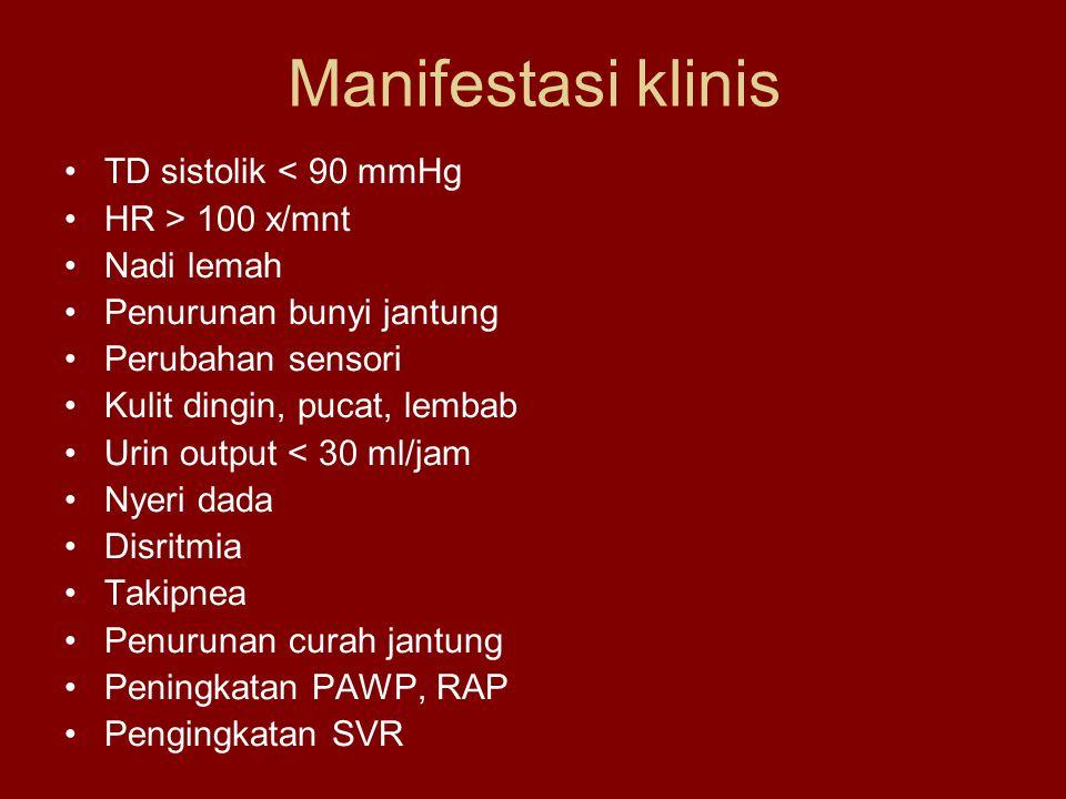 Manifestasi klinis TD sistolik < 90 mmHg HR > 100 x/mnt