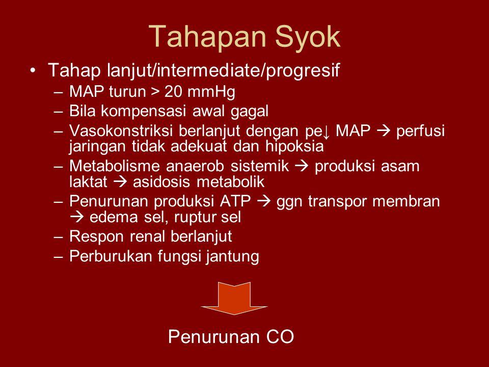Tahapan Syok Tahap lanjut/intermediate/progresif Penurunan CO