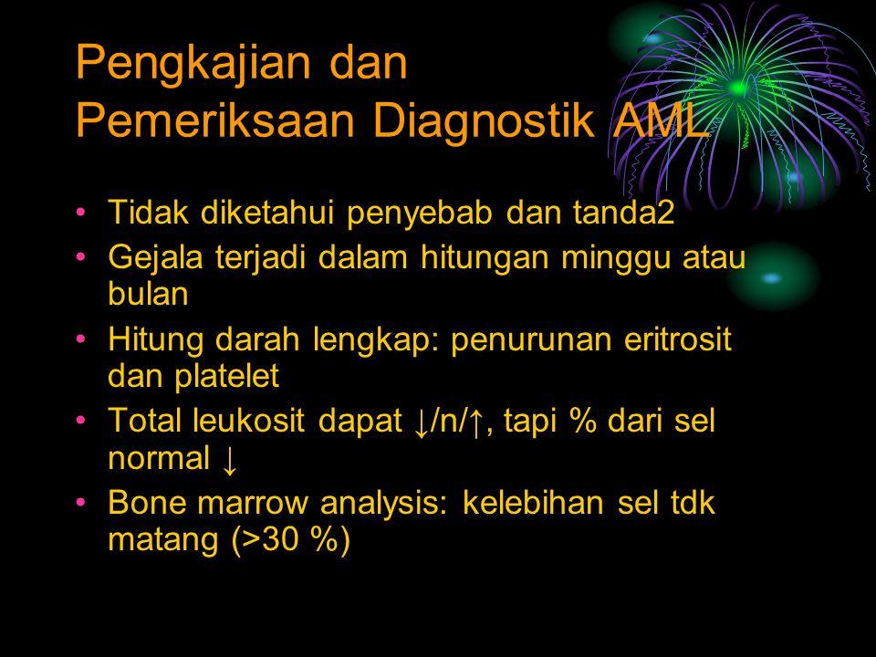 Pengkajian dan Pemeriksaan Diagnostik AML