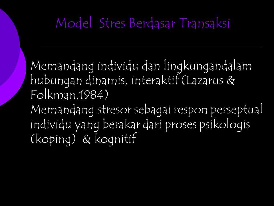 Model Stres Berdasar Transaksi