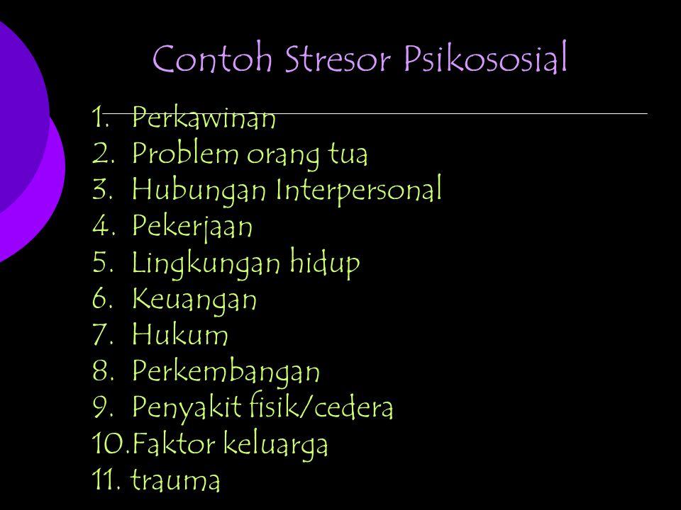 Contoh Stresor Psikososial