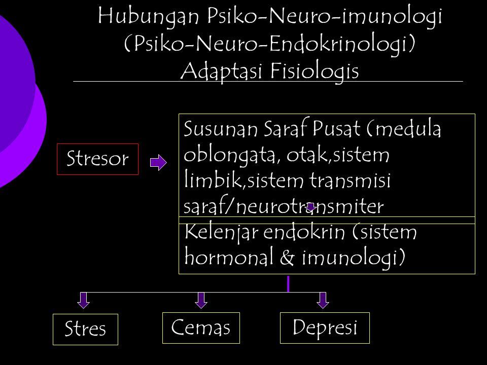 Hubungan Psiko-Neuro-imunologi (Psiko-Neuro-Endokrinologi)