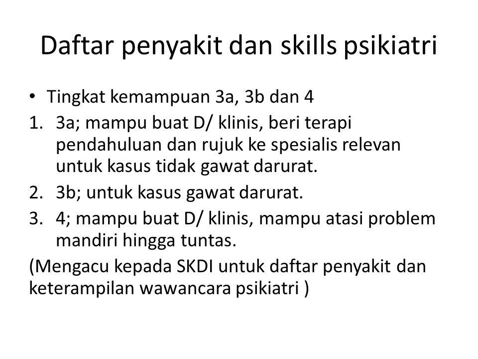 Daftar penyakit dan skills psikiatri