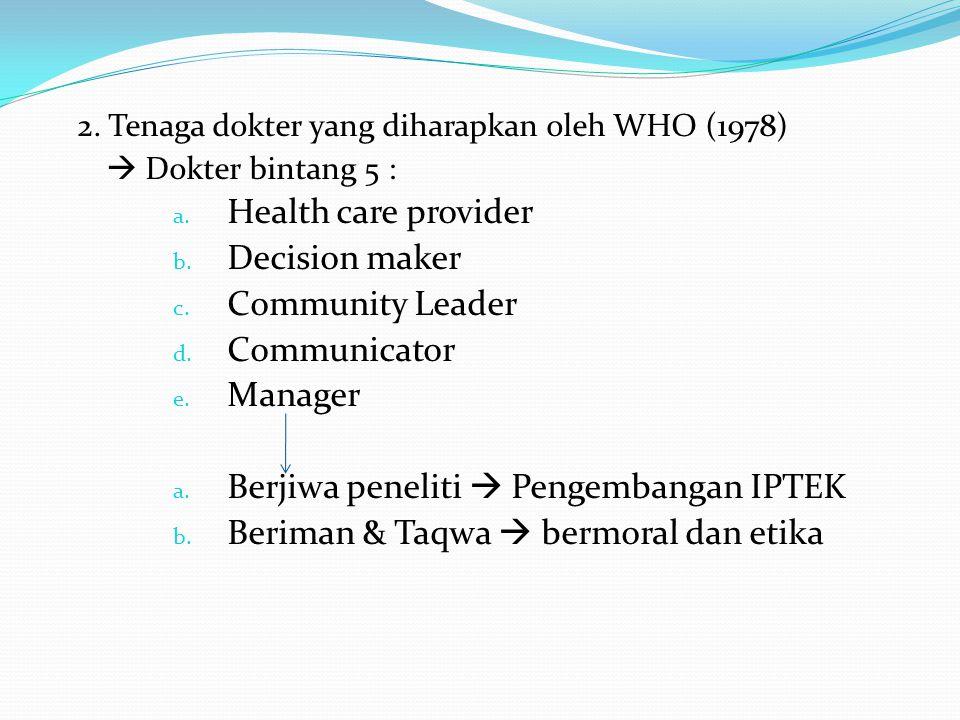 Berjiwa peneliti  Pengembangan IPTEK
