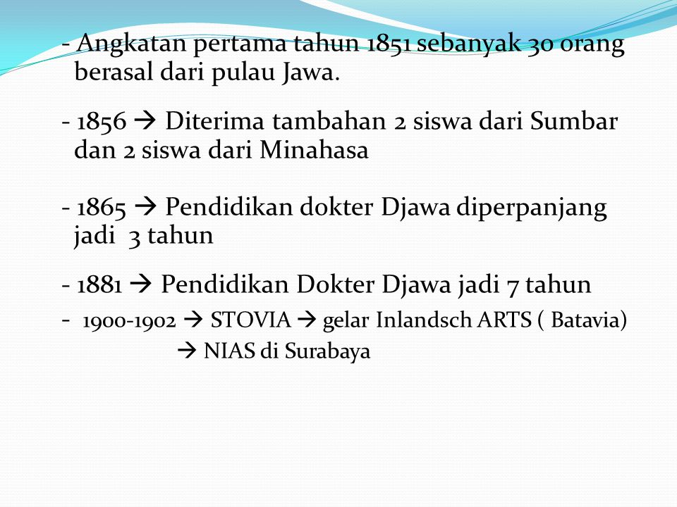 - 1865  Pendidikan dokter Djawa diperpanjang jadi 3 tahun