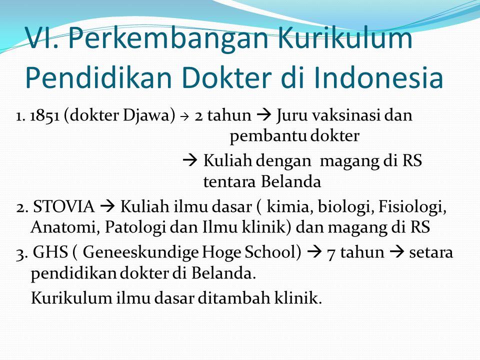 VI. Perkembangan Kurikulum Pendidikan Dokter di Indonesia
