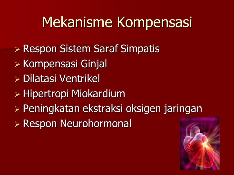 Mekanisme Kompensasi Respon Sistem Saraf Simpatis Kompensasi Ginjal