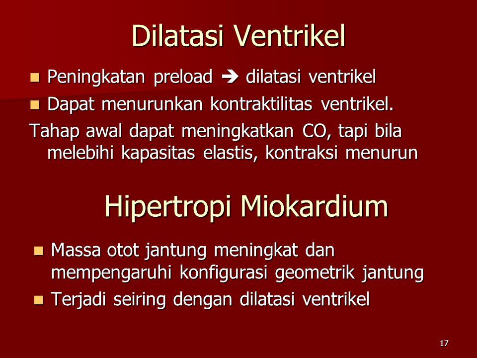 Hipertropi Miokardium