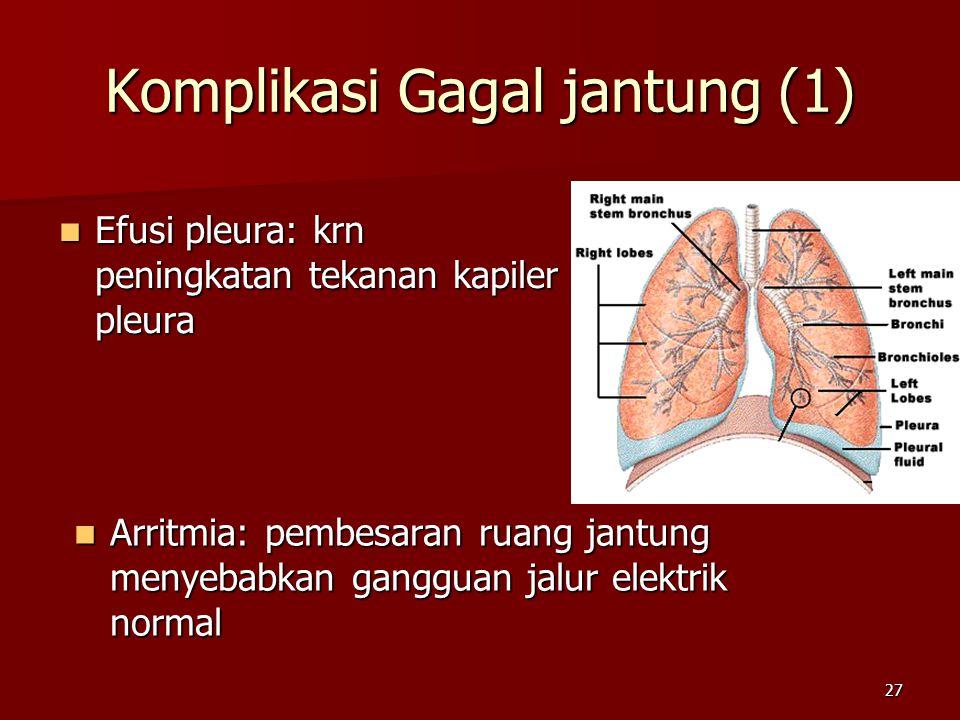 Komplikasi Gagal jantung (1)