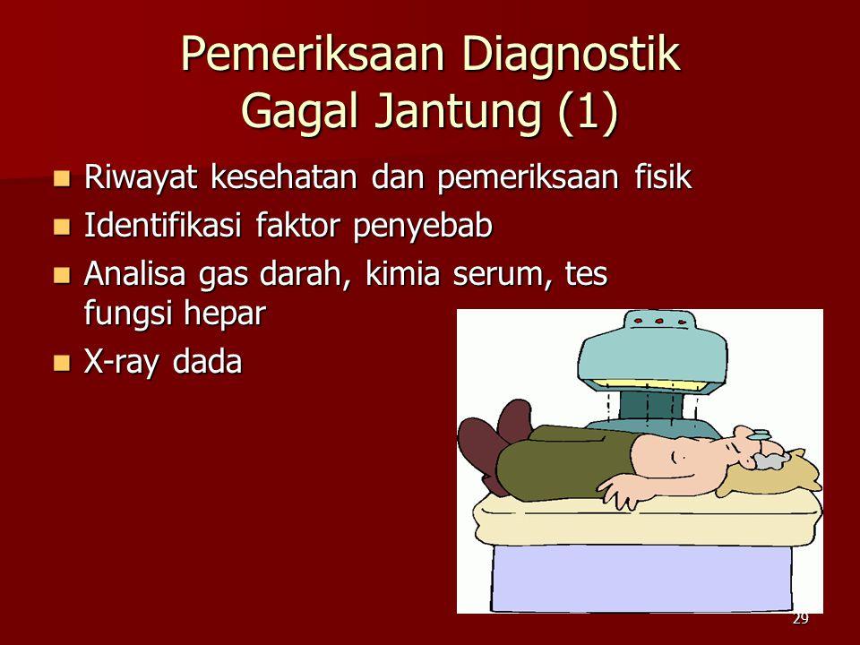 Pemeriksaan Diagnostik Gagal Jantung (1)