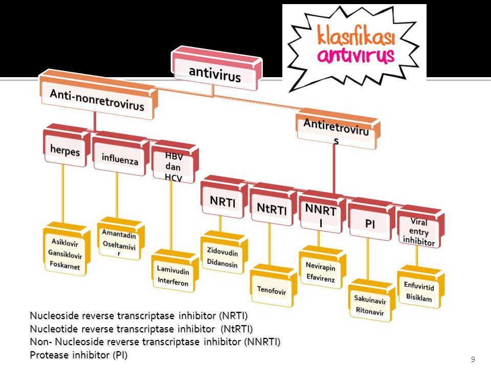 antivirus Anti-nonretrovirus influenza Antiretrovirus NRTI NtRTI NNRTI