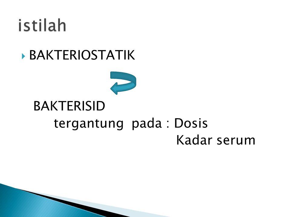 istilah BAKTERIOSTATIK BAKTERISID tergantung pada : Dosis Kadar serum