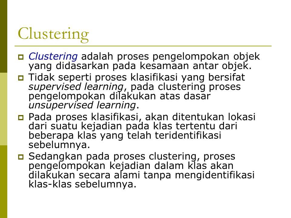 Clustering Clustering adalah proses pengelompokan objek yang didasarkan pada kesamaan antar objek.