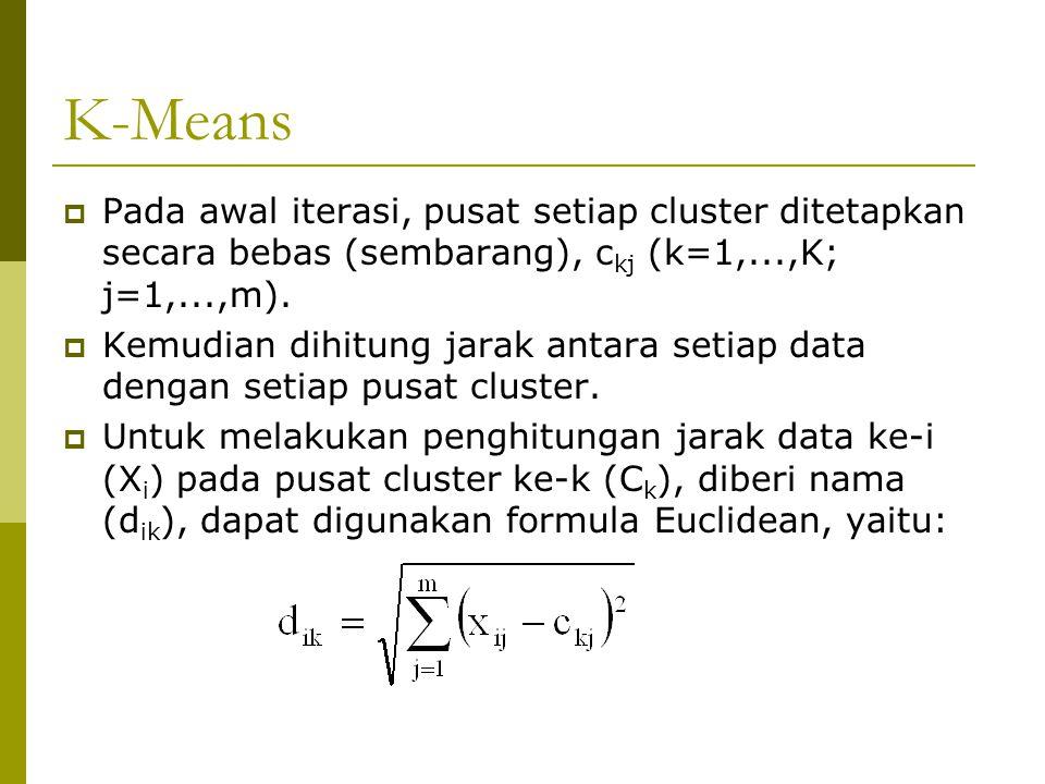 K-Means Pada awal iterasi, pusat setiap cluster ditetapkan secara bebas (sembarang), ckj (k=1,...,K; j=1,...,m).