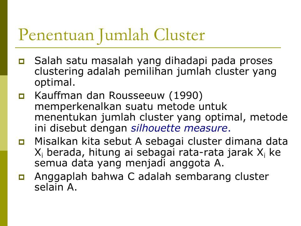 Penentuan Jumlah Cluster