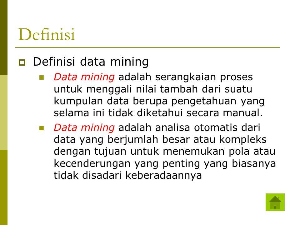 Definisi Definisi data mining