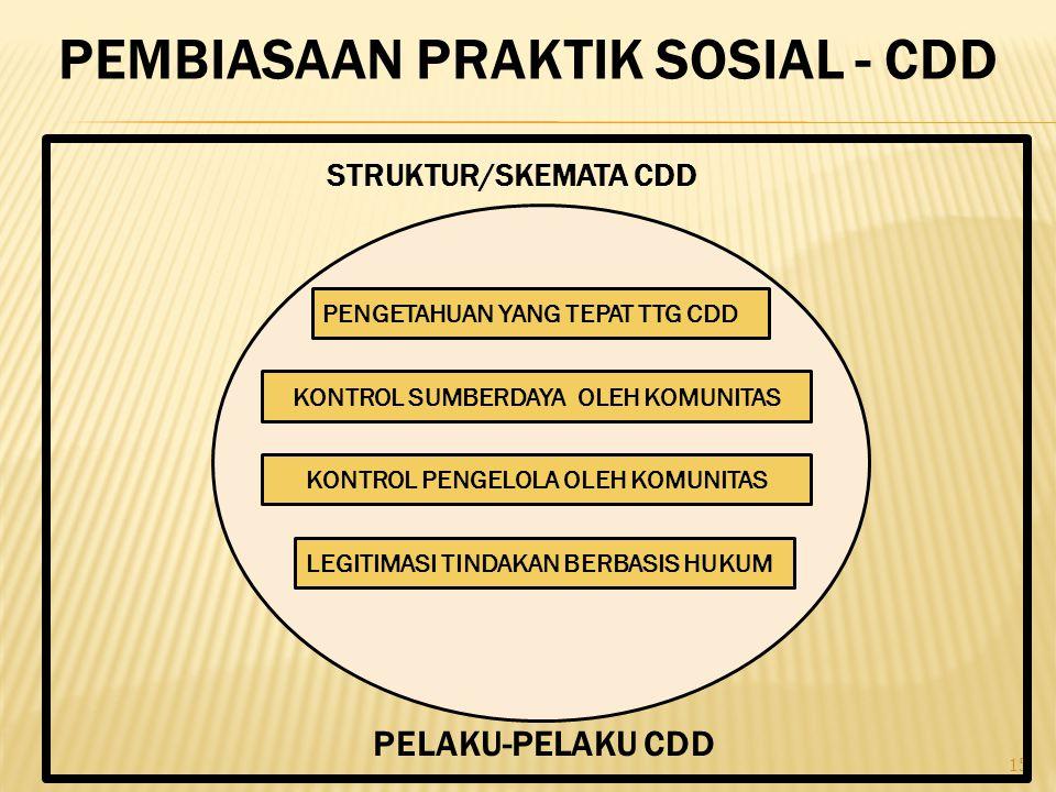 PEMBIASAAN PRAKTIK SOSIAL - CDD