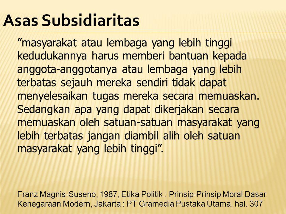 Asas Subsidiaritas