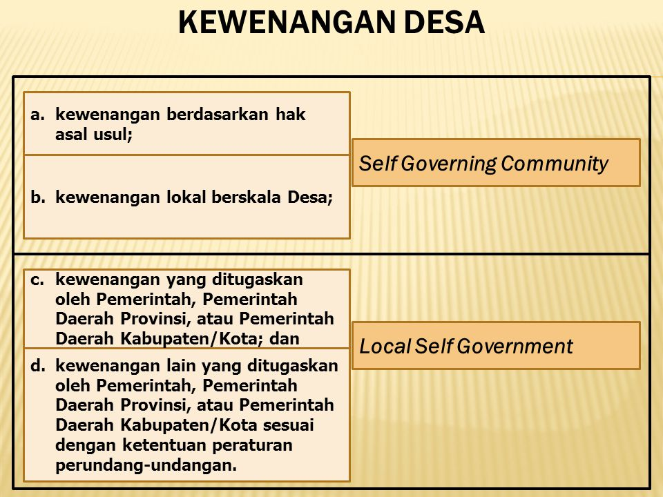 kewenangan DESA Self Governing Community Local Self Government