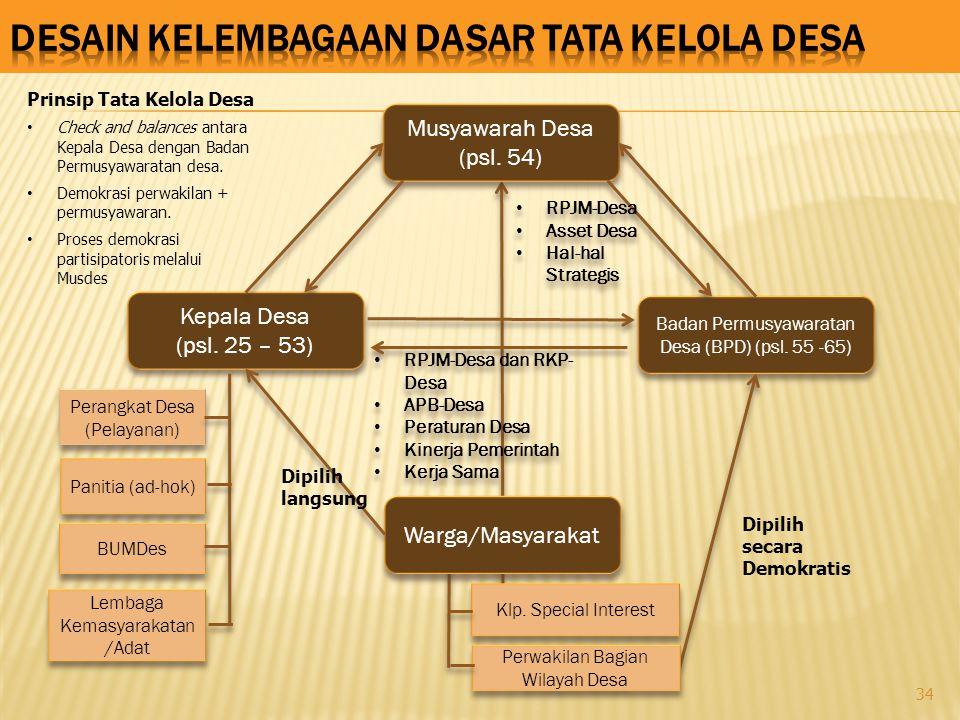 Desain Kelembagaan Dasar Tata Kelola Desa