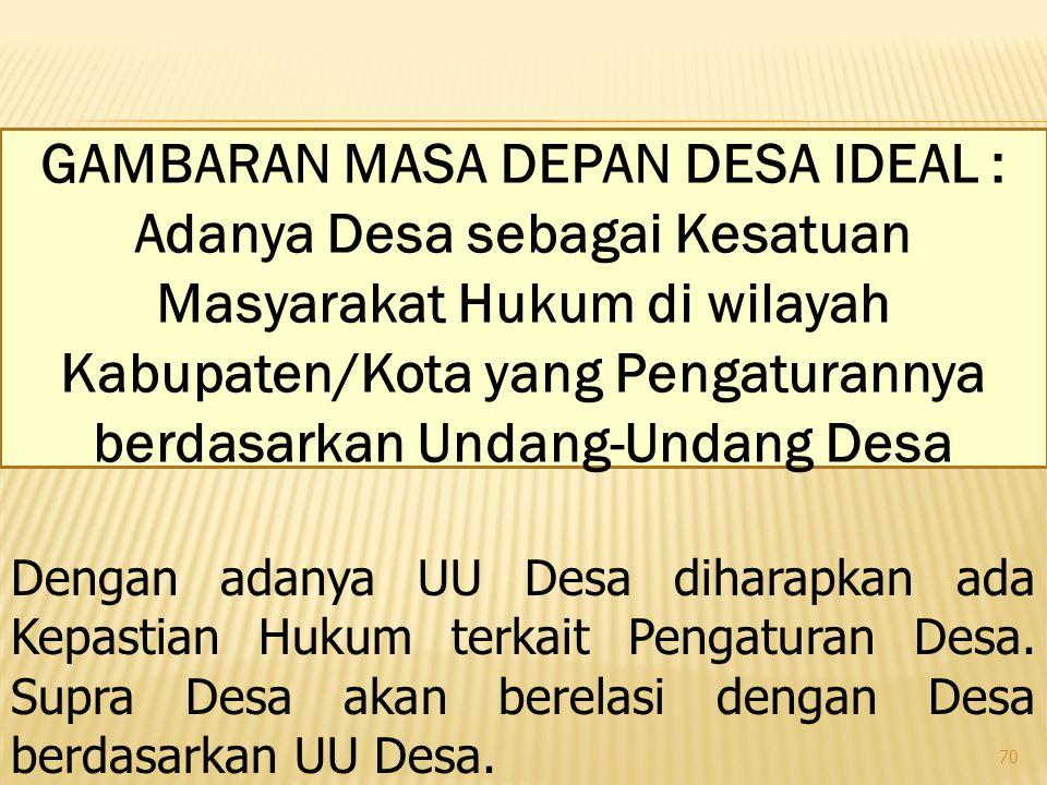 GAMBARAN MASA DEPAN DESA IDEAL : Adanya Desa sebagai Kesatuan Masyarakat Hukum di wilayah Kabupaten/Kota yang Pengaturannya berdasarkan Undang-Undang Desa