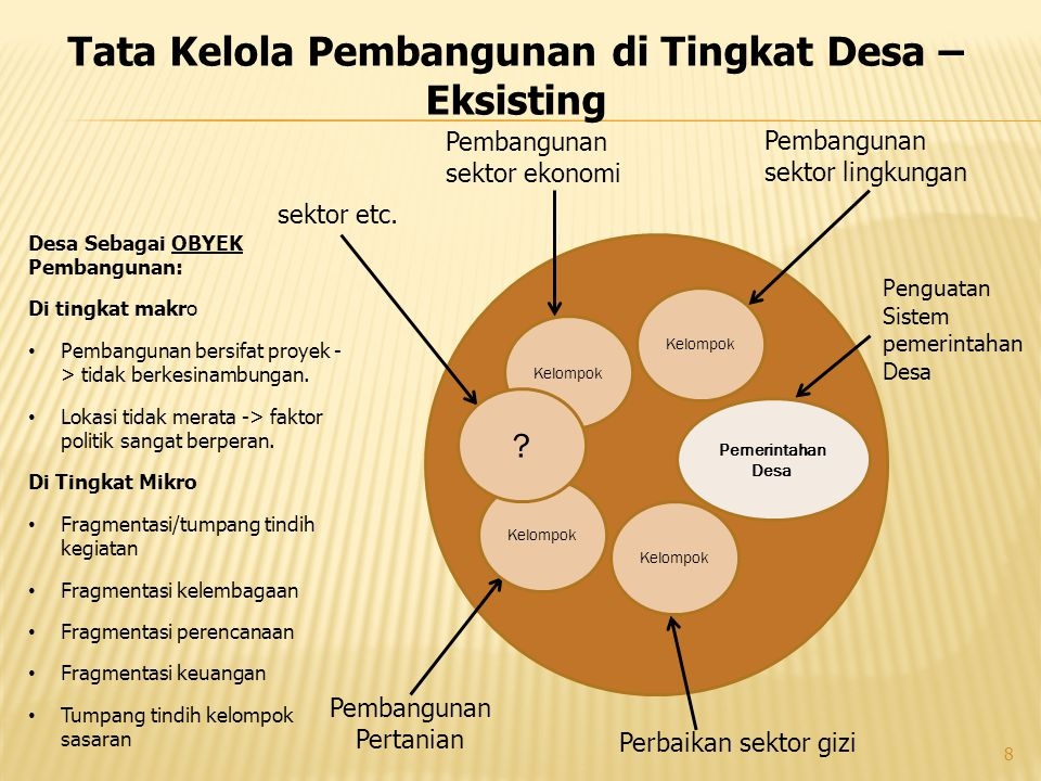 Tata Kelola Pembangunan di Tingkat Desa – Eksisting