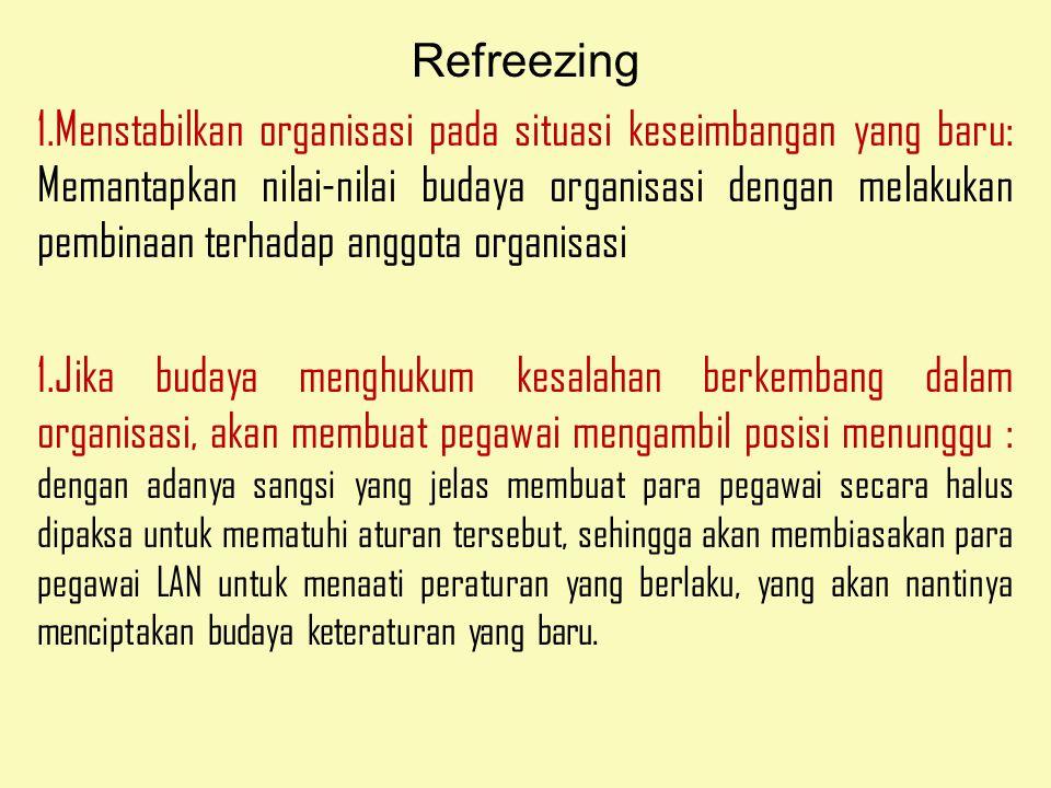 Refreezing