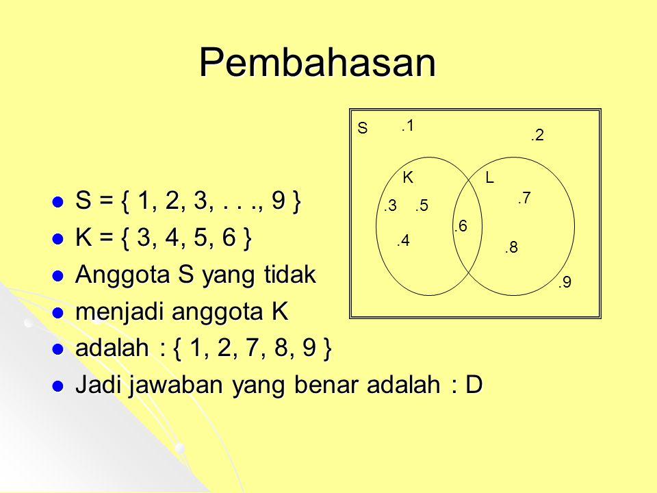 Pembahasan S. K. L. .1. .2. .3. .4. .5. .6. .7. .8. .9. S = { 1, 2, 3, . . ., 9 } K = { 3, 4, 5, 6 }