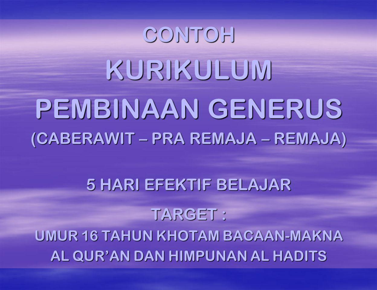 KURIKULUM PEMBINAAN GENERUS CONTOH (CABERAWIT – PRA REMAJA – REMAJA)
