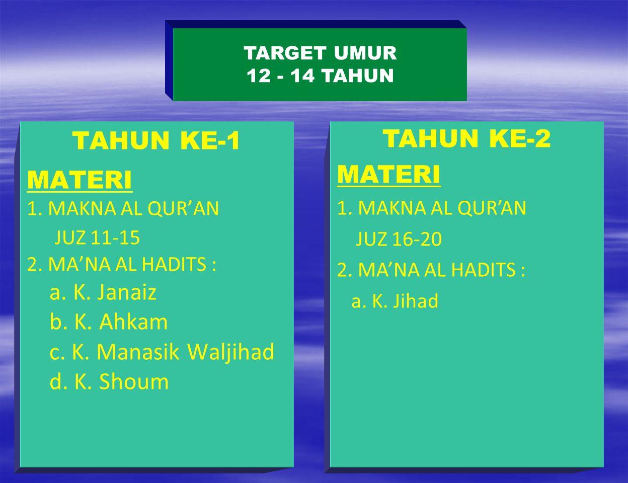 TAHUN KE-1 TAHUN KE-2 MATERI MATERI JUZ 11-15 a. K. Janaiz b. K. Ahkam