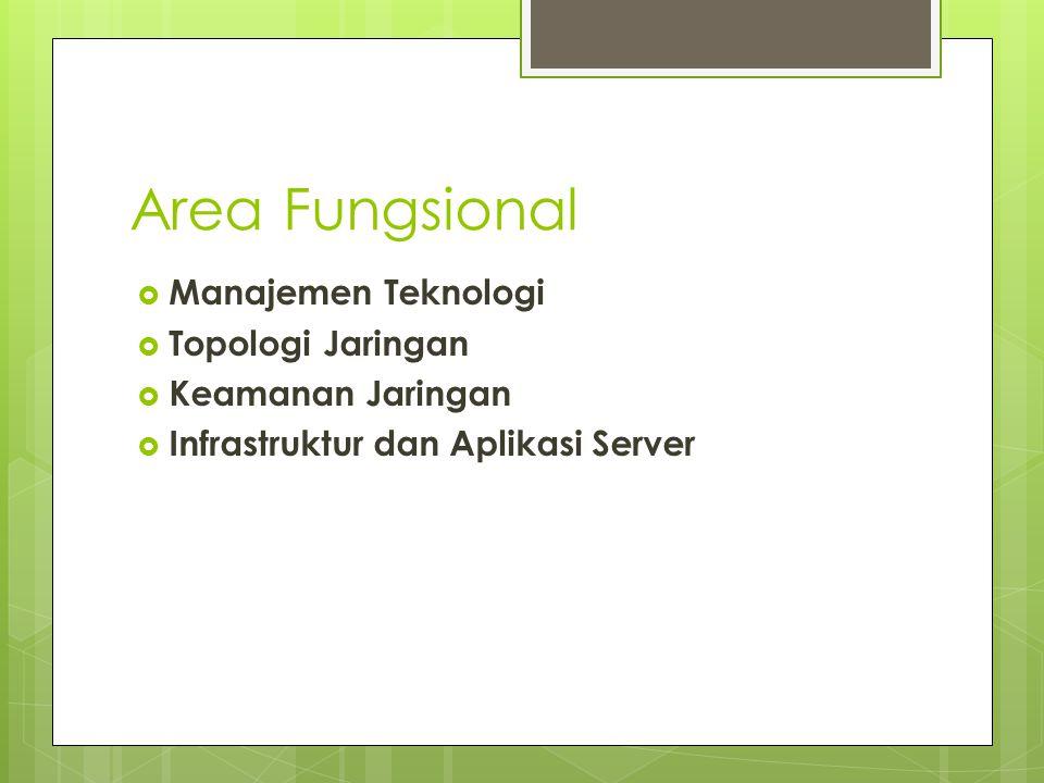 Area Fungsional Manajemen Teknologi Topologi Jaringan