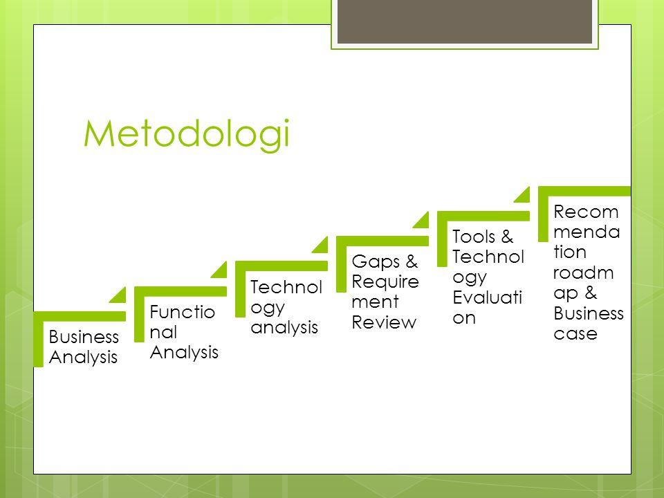 Metodologi Recommendation roadmap & Business case