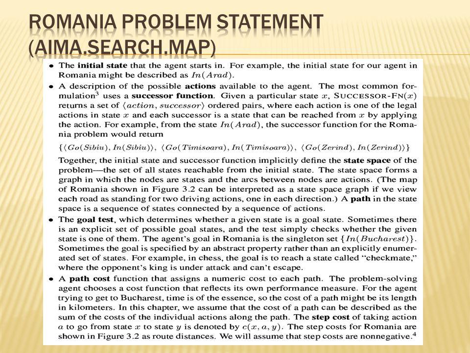 Romania problem statement (aima.search.map)