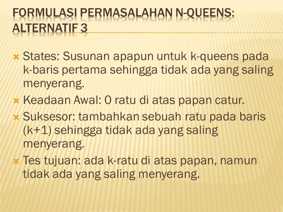 Formulasi Permasalahan N-queens: Alternatif 3