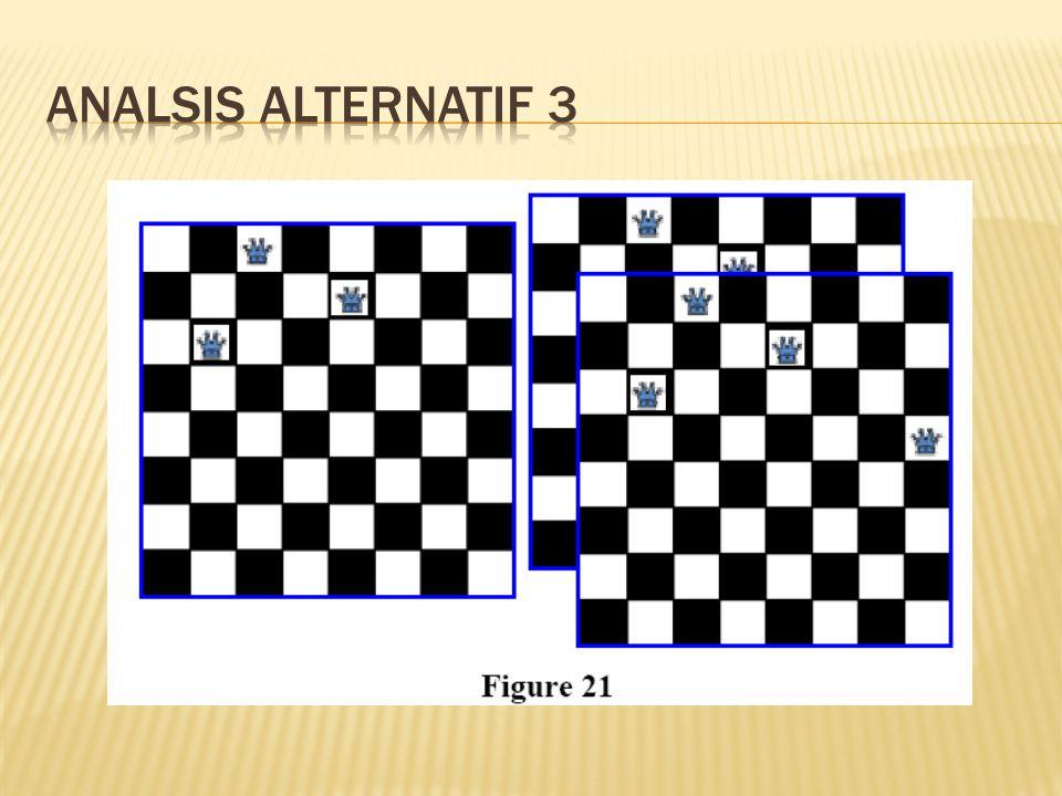 Analsis alternatif 3