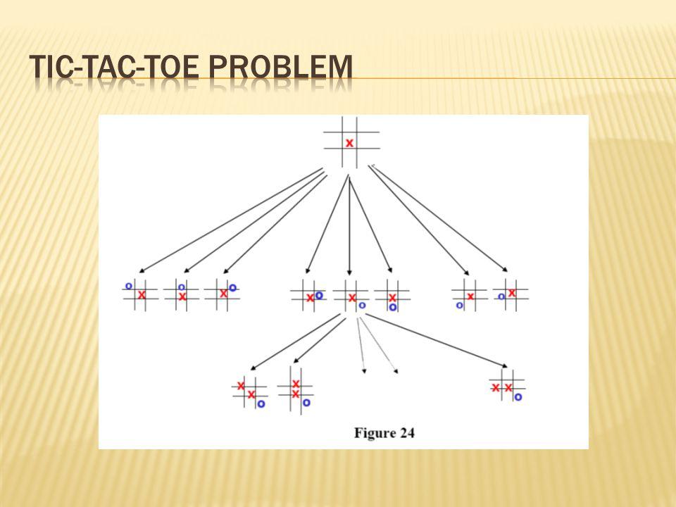Tic-tac-toe problem